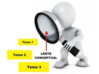 Conceptual lenses: What are they?